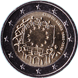 Commemorative Euro coin visual: Cyprus 2015, 30th anniversary of the Flag of Europe